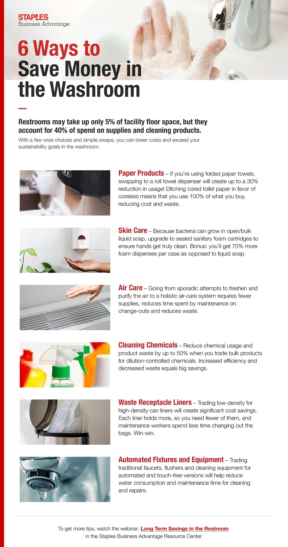 6 Ways to Cut Costs for Restroom Supplies