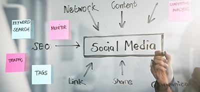 Trade Secrets: Build Your Social Credibility to Retain Customers